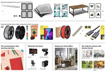 Marketing actions-Personalised Product Recommendations