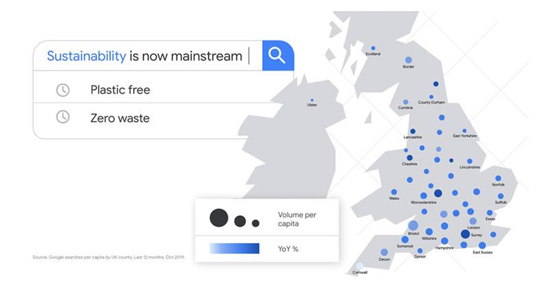 Google Sustainability Report
